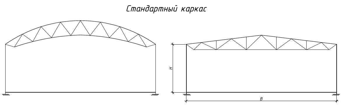 Проект быстровозводимого здания
