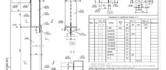 Проверка и расчет базы колонны